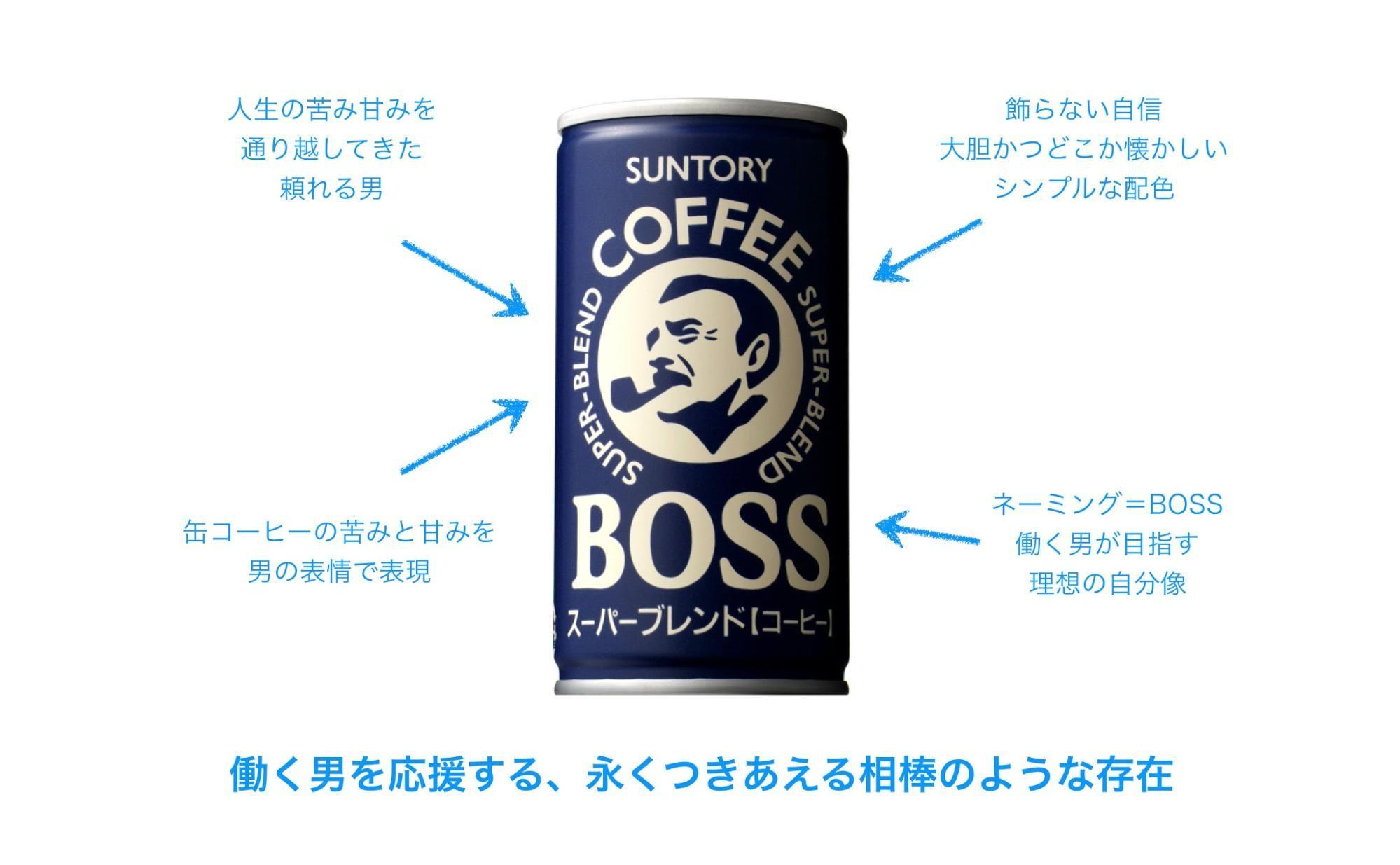 ボスのロゴイメージ