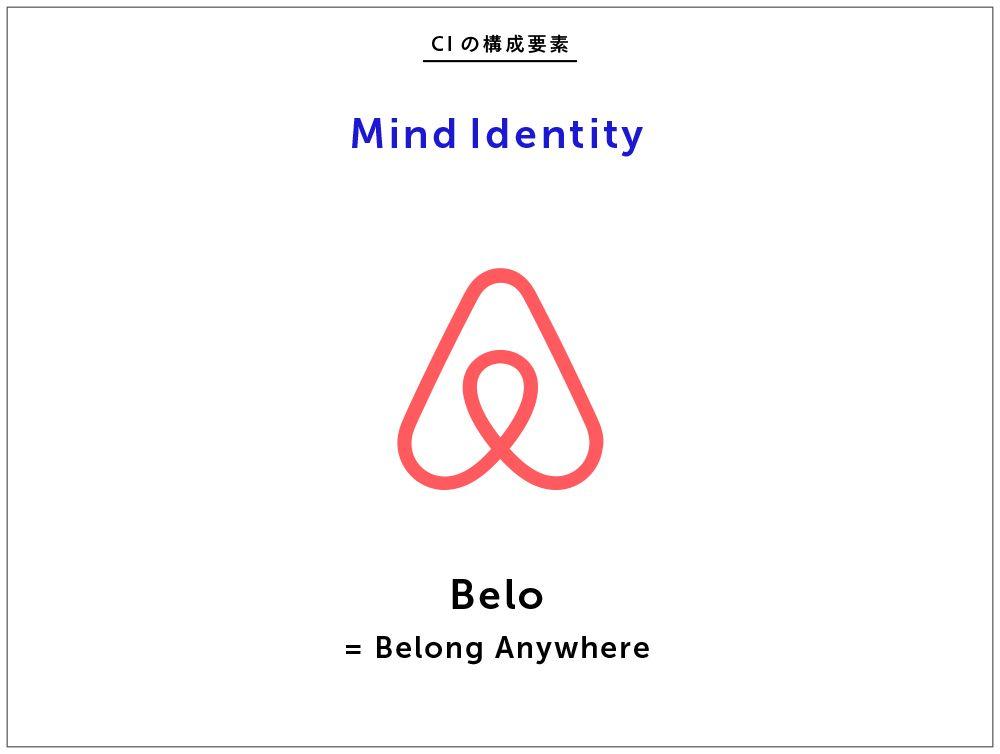 CIの構成要素 Mind Identity|タカヤ・オオタさんのスライド