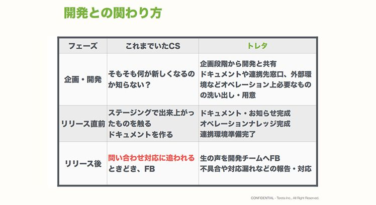 トレタ発表資料(1)