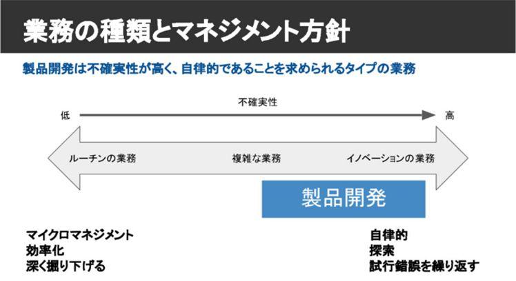 Increments_海野弘成さん