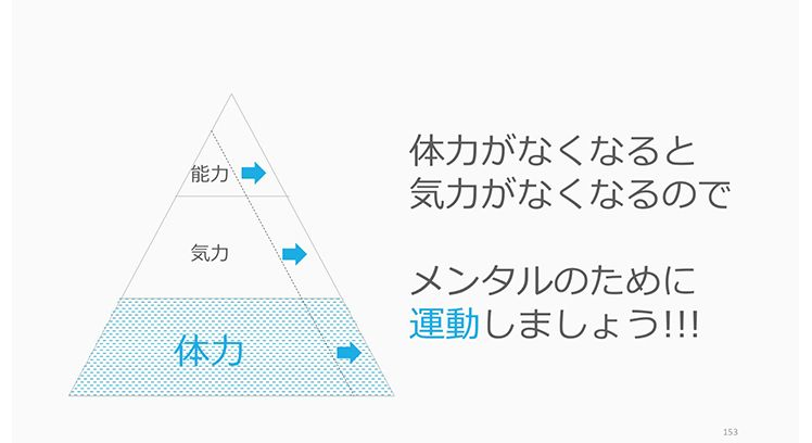 スライド資料