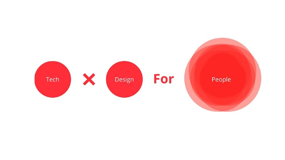 Tech x Design for People