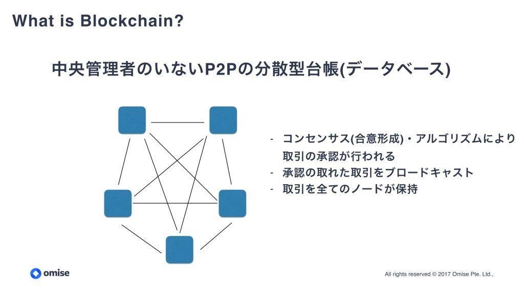 blockchainとは