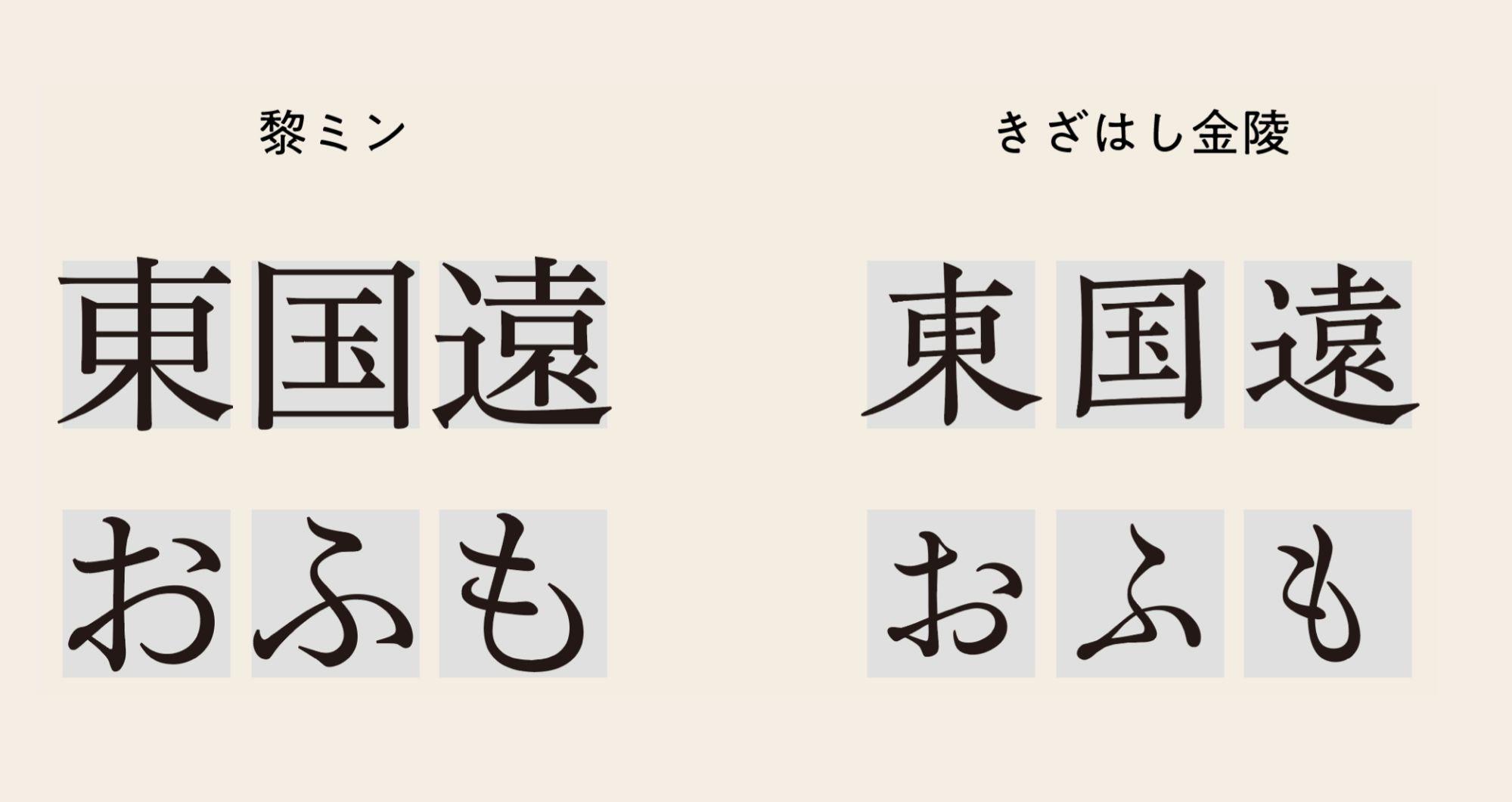 フォントの説明