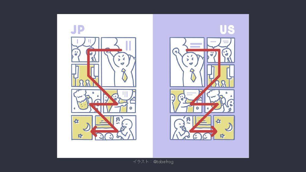 ユーザーの目線はどう動く? グッドパッチのデザイナーが紐解く「日本語アプリケーションのUI」